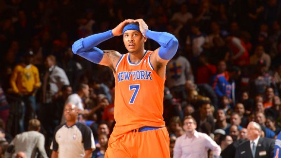 dear new york - melo knicks