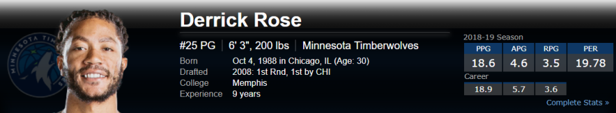 Derrick Rose 50-point game