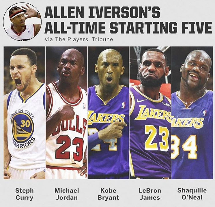 Iverson's All-Time Starting Five